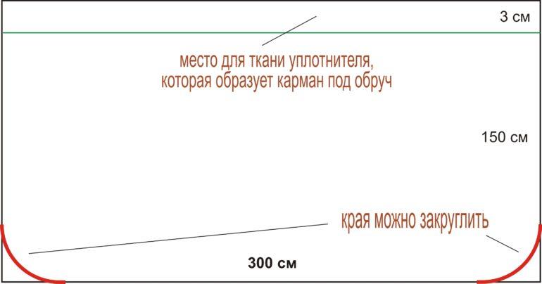 Схема выкройки балдахина на детскую кроватку